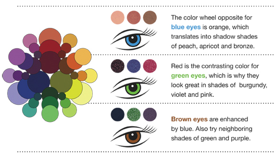 Best Eyeshadow Colors For Your Eyes
